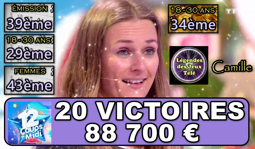 20 victoires pour Camille dans « les 12 coups de midi », que signifie ce score parmi tous les vainqueurs ayant déjà résisté aussi longtemps dans un jeu TV ?