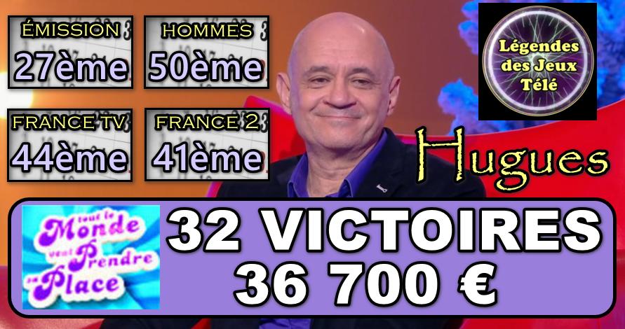 Tout le monde veut prendre sa place : du niveau en toute sérénité, quel est le nouveau TOP 50 atteint par Hugues ?