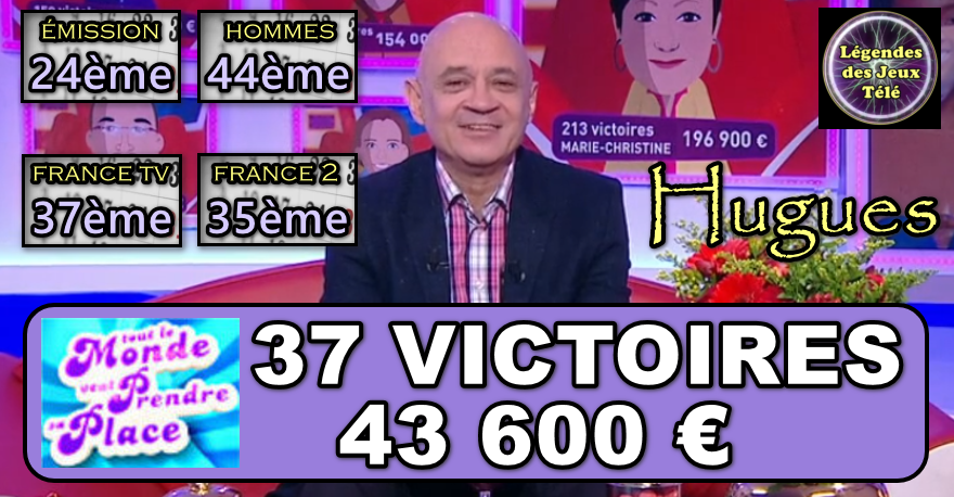 """Hugues de """"tout le monde veut prendre sa place"""" prêt à franchir les 38 victoires et des nouveaux records ?"""