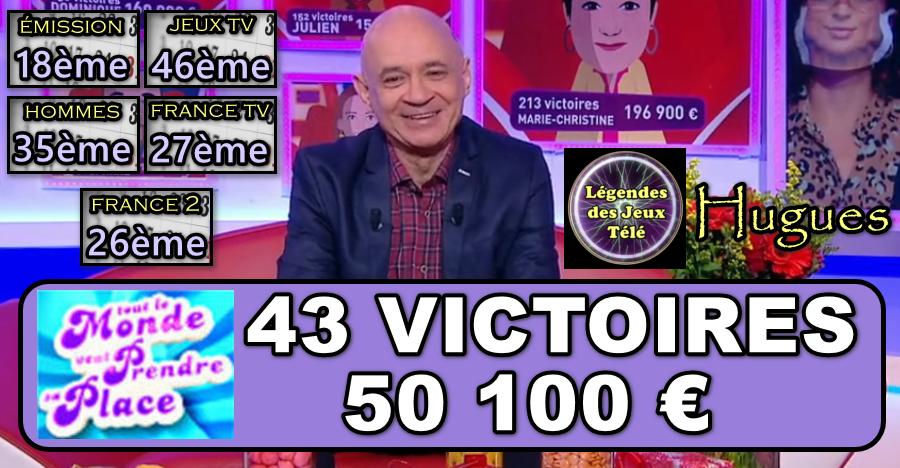 """Sur la route des 50 victoires, Hugues a-t-il marqué un 43ème but dans """"tout le monde veut prendre sa place"""" ?"""