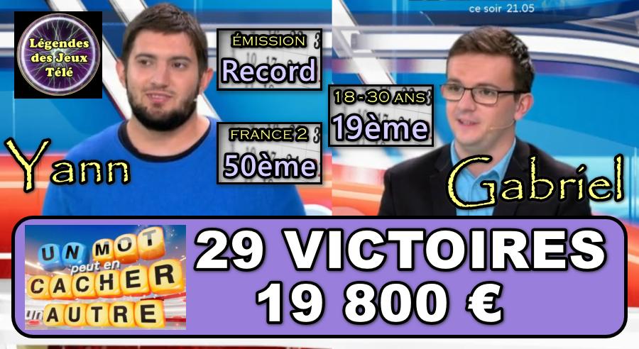 Un mot peut en cacher un autre : Ce nouveau TOP 50 atteint par Yann et Gabriel quel est-il ?
