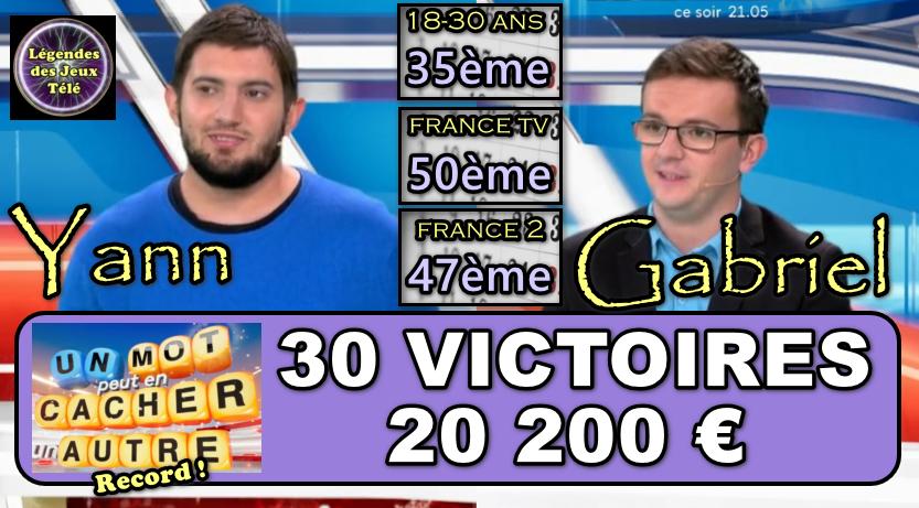 """Cap des 30 victoires franchi pour Yann et Gabriel dans """"un mot peut en cacher un autre"""" ! Où en sont-ils face aux vainqueurs tous jeux TV confondus ?"""