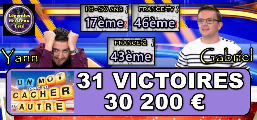 Un mot peut en cacher un autre : Jackpot et 10 000 € de plus pour Yann et Gabriel !!!