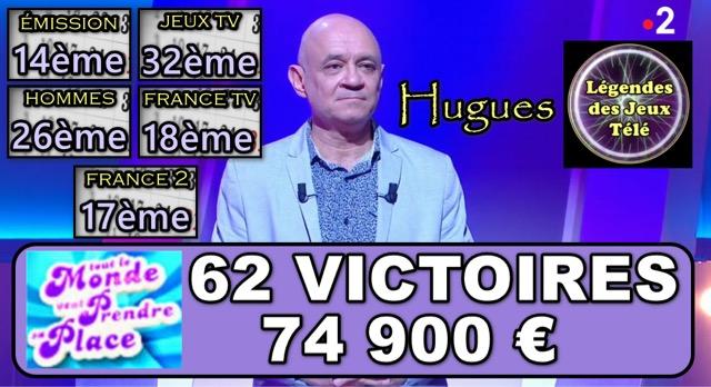 Enchaînant les superbes défis dans « tout le monde veut prendre sa place », quel est le classement d'Hugues tous jeux TV confondus ce mardi ?