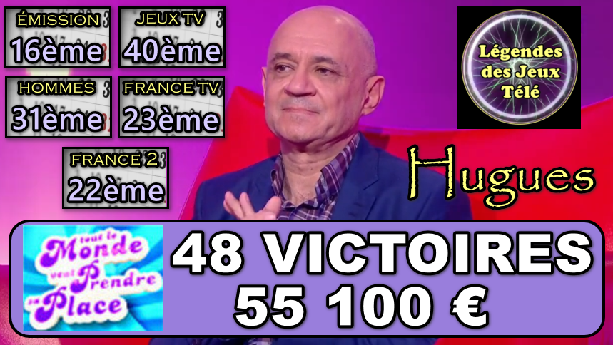 Seule grande figure en course désormais, Hugues franchira-t-il les 50 victoires cette semaine ?