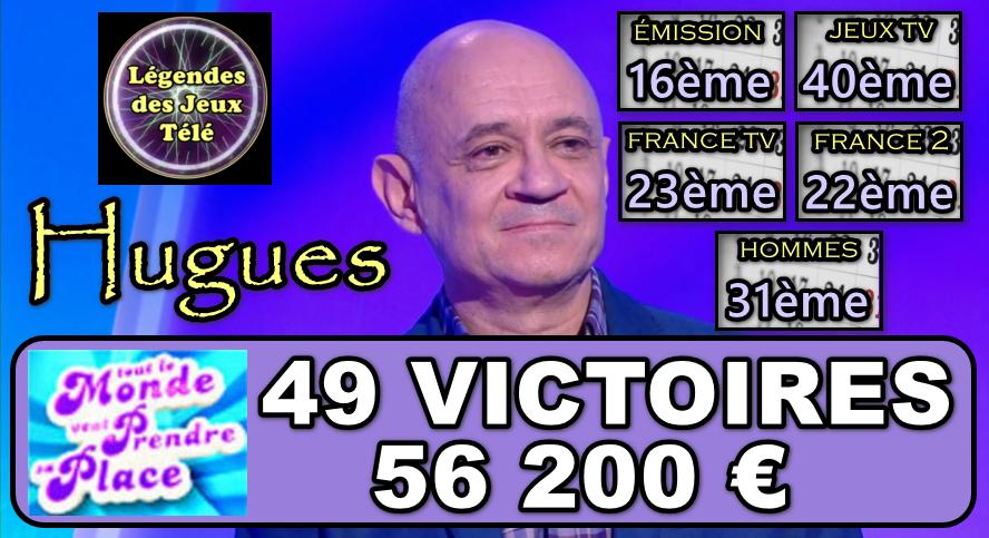 Tout le monde veut prendre sa place : Hugues prêt à tenter les 50 victoires lors du prochain match ?