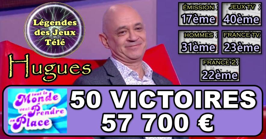 C'était très chaud mais… 50ème victoire atteinte par Hugues dans « tout le monde veut prendre sa place » !