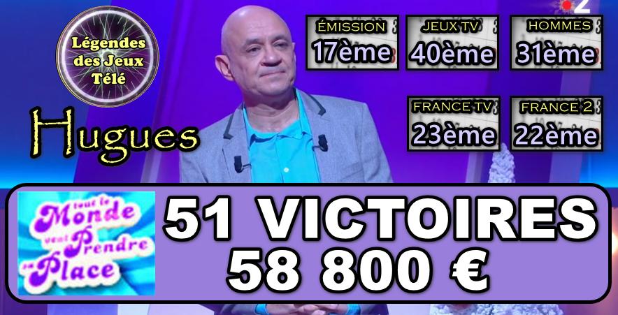 Tout le monde veut prendre sa place : les 50 victoires franchies, Hugues aura-t-il raison de Valérie et Coralie ?