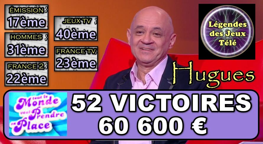 52 victoires et exactement le même gain que Valérie… Pourquoi Hugues reste-t-il pourtant derrière elle ?