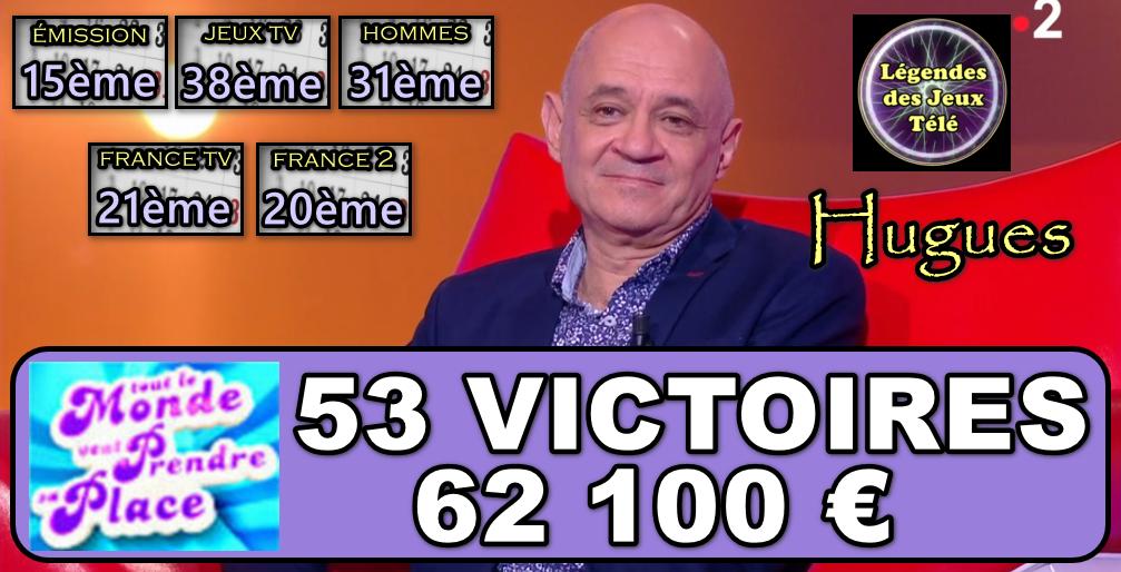 Tout le monde veut prendre sa place : Hugues en route vers les 55 victoires de Renaud pour des nouvelles progressions ?