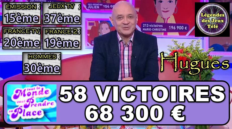 58 victoires dans TLMVPSP et un grand vainqueur de jeux TV rattrapé par Hugues : qui est-ce ?