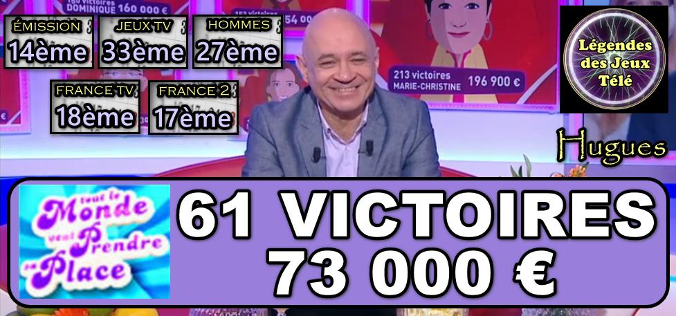 Les 60 victoires franchies par Hugues, à nouveau seul rescapé parmi les plus grands !