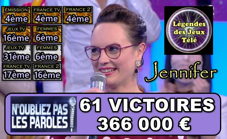 """Truc de fou : Jennifer franchi les 60 victoires et bat un premier record absolu dans """"n'oubliez pas les paroles"""" !"""