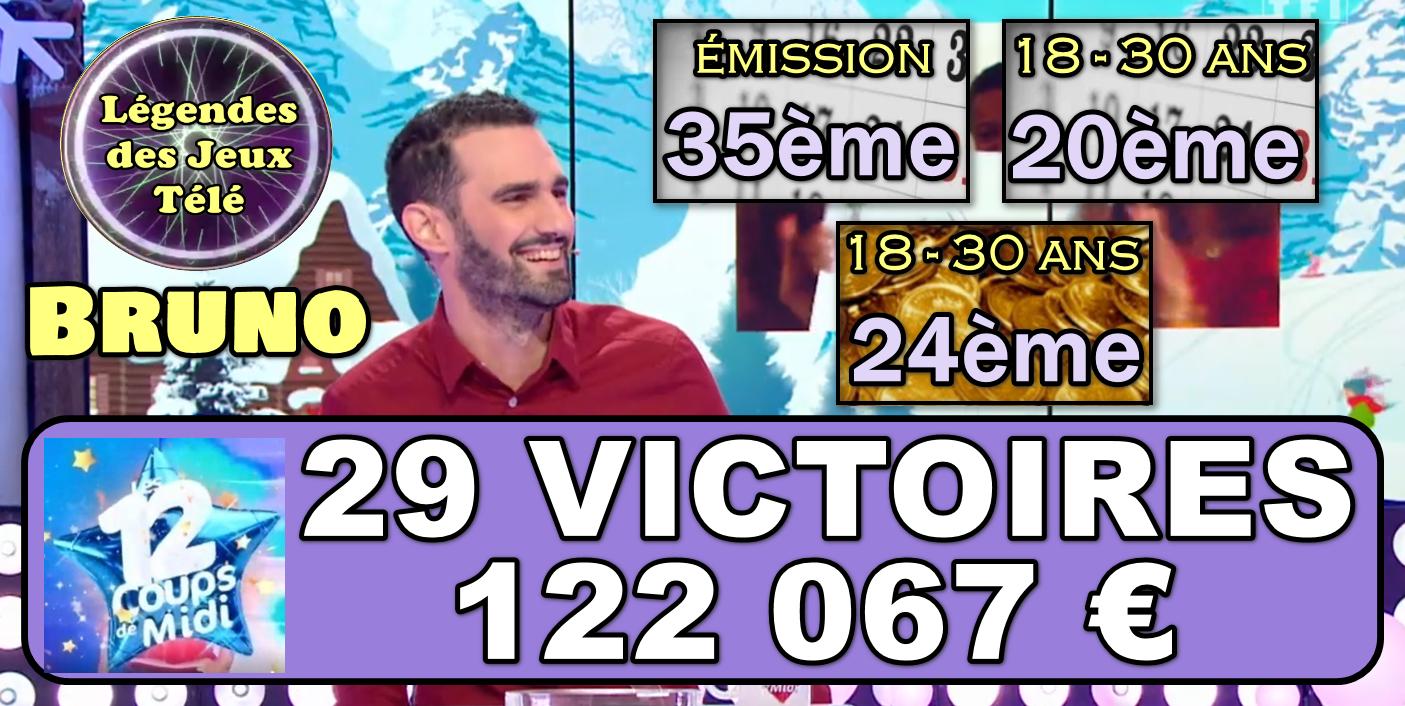 """Bruno prêt à franchir la barre des 30 victoires dans """"les 12 coups de midi"""" ?"""