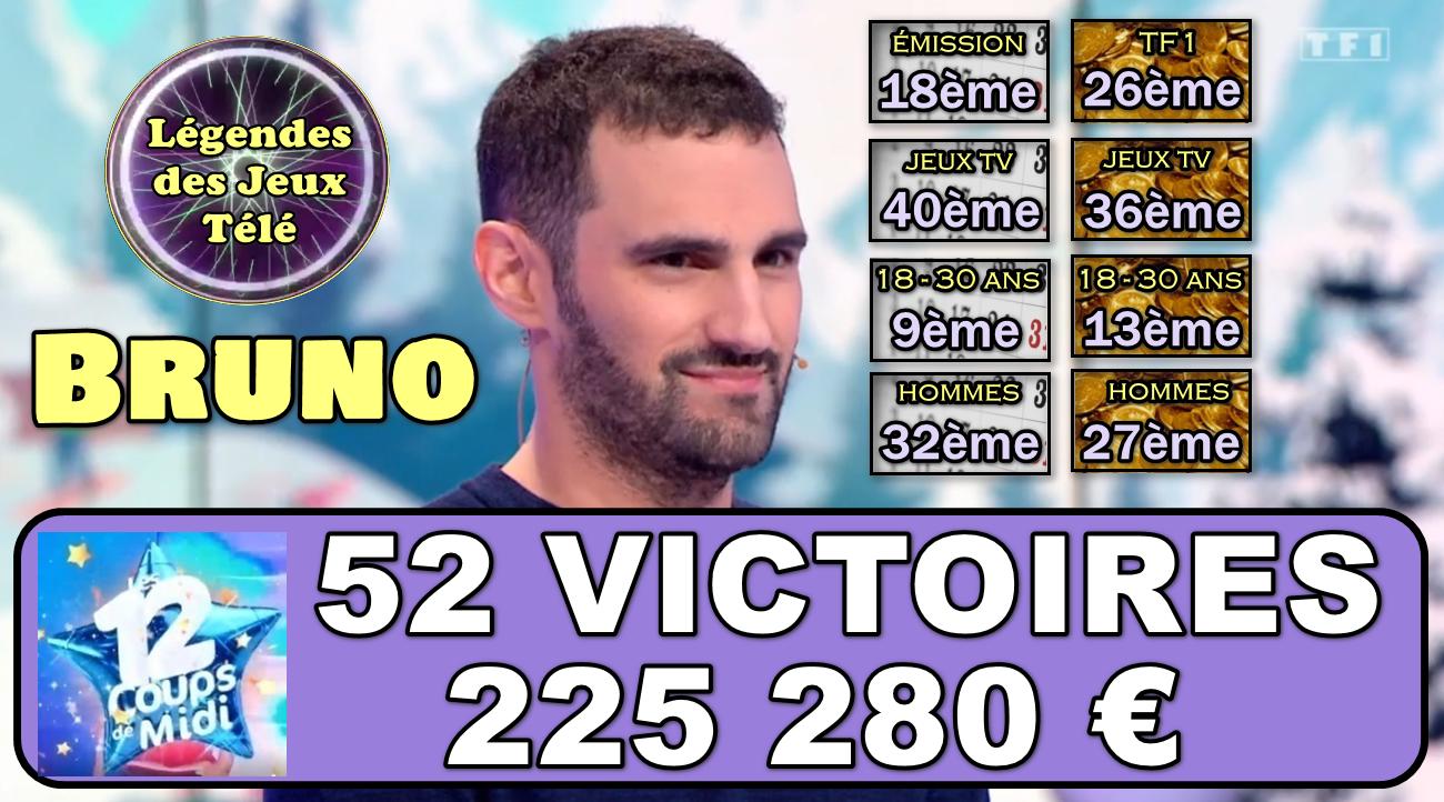 52 victoires pour Bruno… Pourquoi Coralie reste-t-elle toujours derrière pour le moment ?