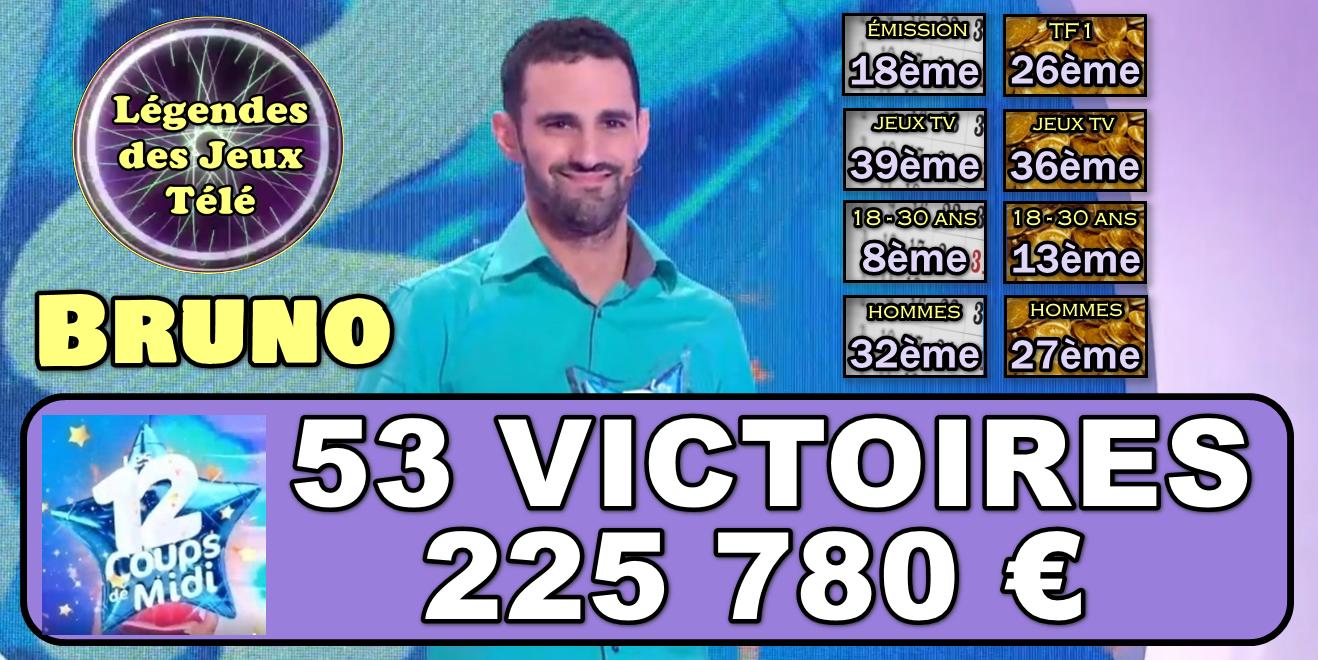 53ème victoire pour Bruno (12CDM) !!! Cap sur REnaud (NOPLP) ?