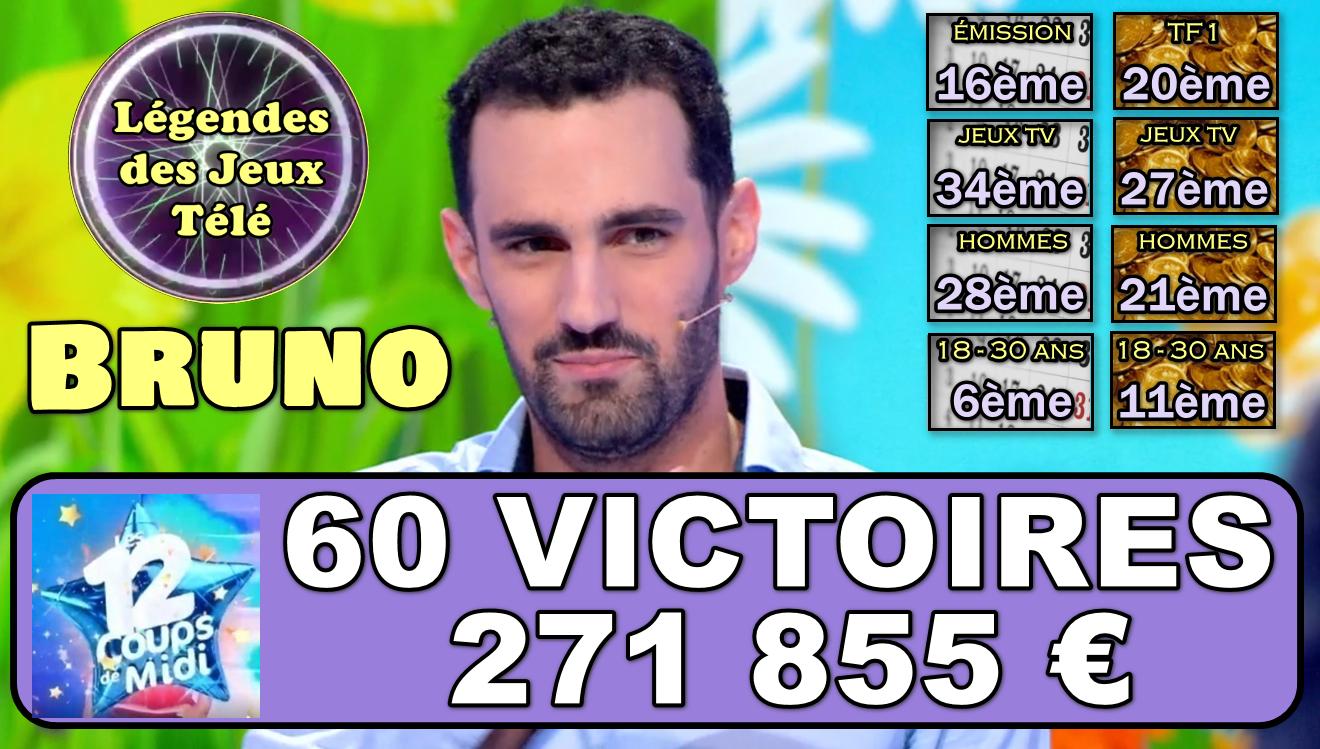 Les 12 coups de midi : Qui est ce 3ème gagnant dépassé par Bruno en plus de Margaux et Romain ce 20 mars ?