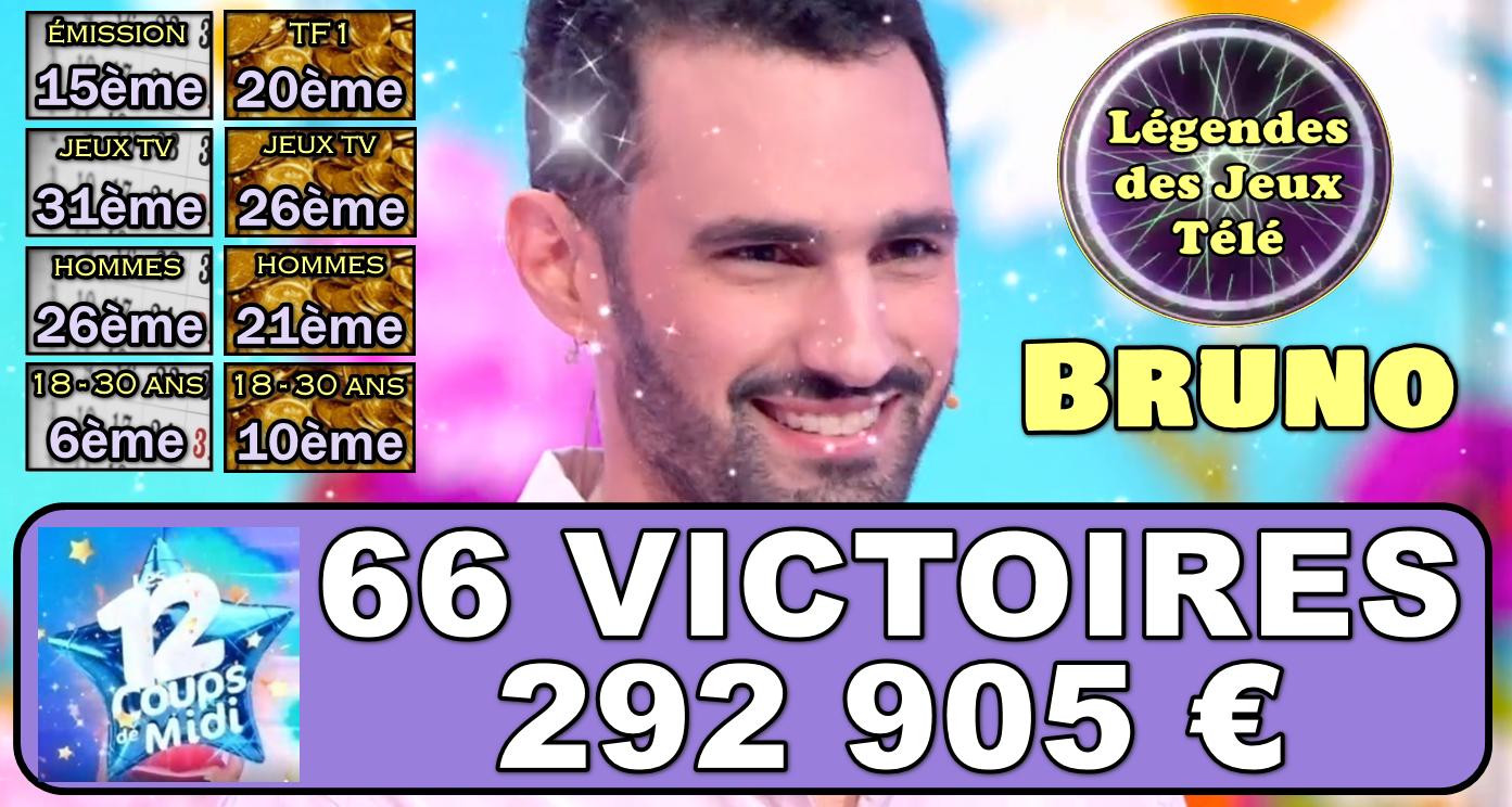 Recordman de l'année 2021 en durées victorieuses, Bruno finira-t-il par dépasser Jeremy avant un éventuel « coup de tonnerre » ?