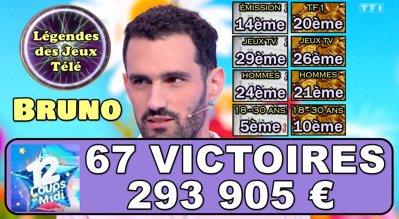 67 victoires et un TOP 5 inédit pour Bruno !! Un jour devant Jérémy ?