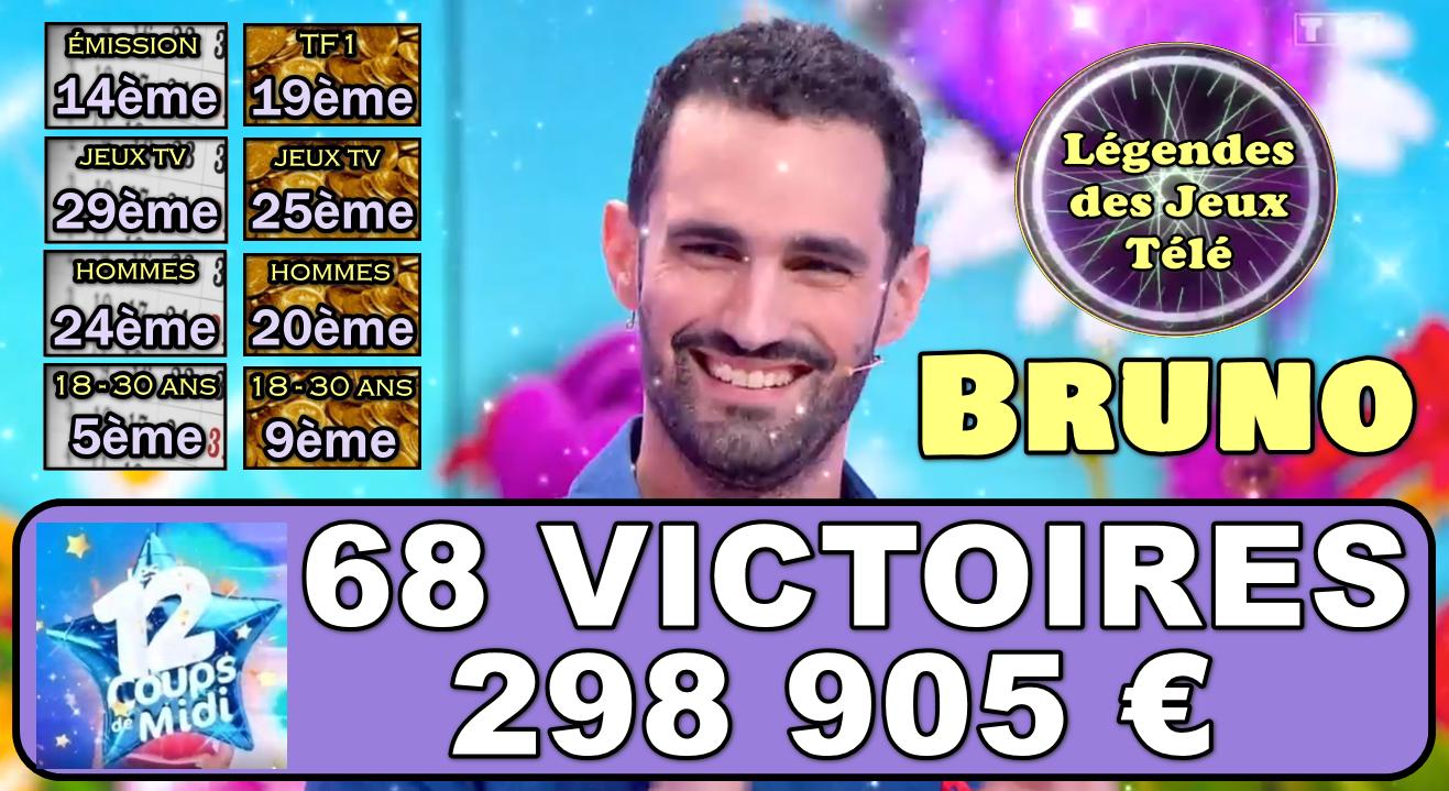 Jérémy dépassé, Bruno prêt à franchir les 300 000 dès la prochaine partie ?