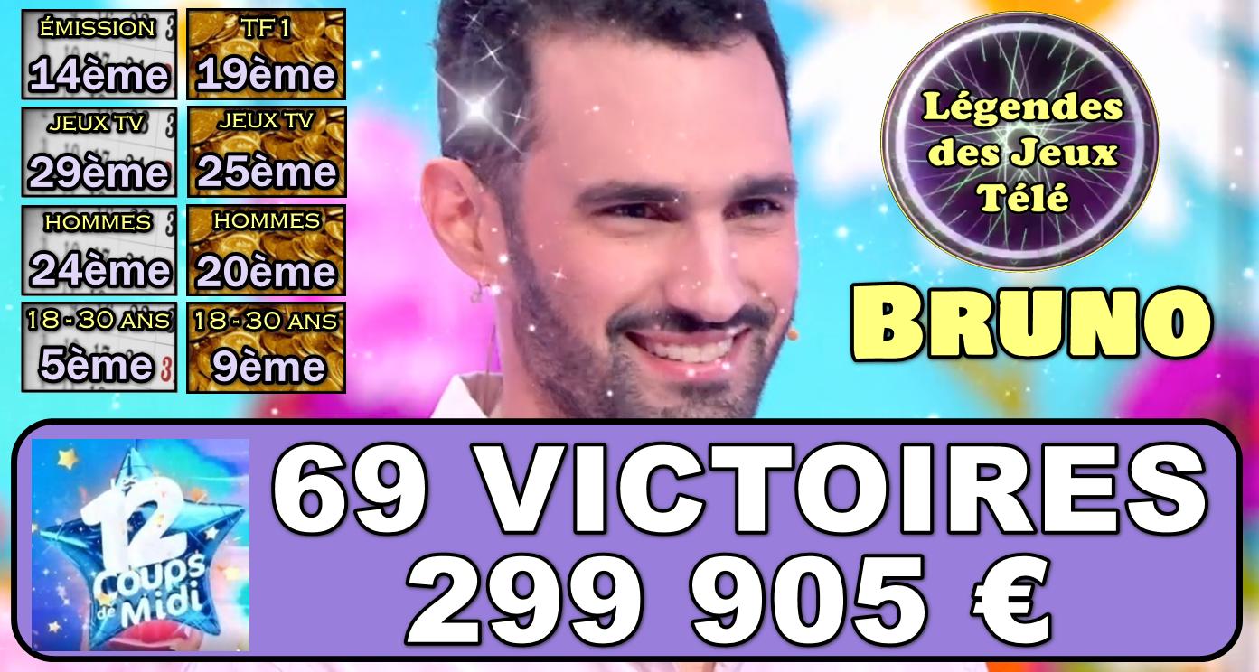 """Bruno prêt à rattraper le score de """"Schtroumpfy"""" ET franchir les 300 000 € ce mardi ?"""