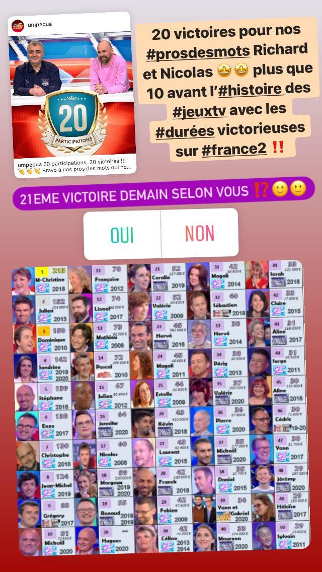 """20e victoire pour Richard et Nicolas dans """"un mot peut en cacher un autre"""" ! Bientôt les 30 pour un premier classement inédit ?"""