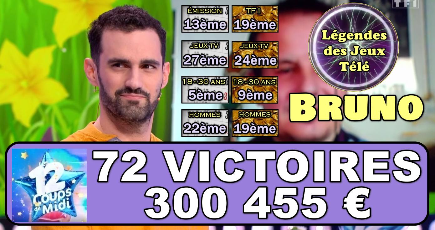 Bruno prêt à dépasser Lucia, Grégory et Mathieu en un seul et unique match ?