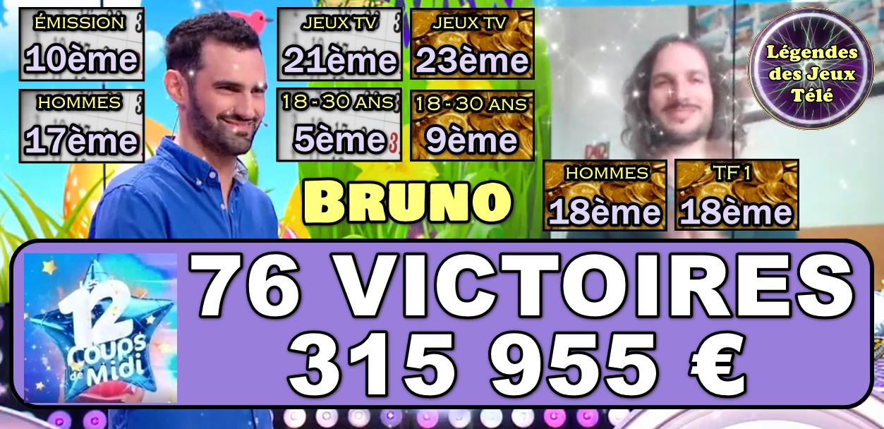 Egalité avec le grand Xavier !!! Bruno va-t-il le dépasser dès la prochaine partie ?