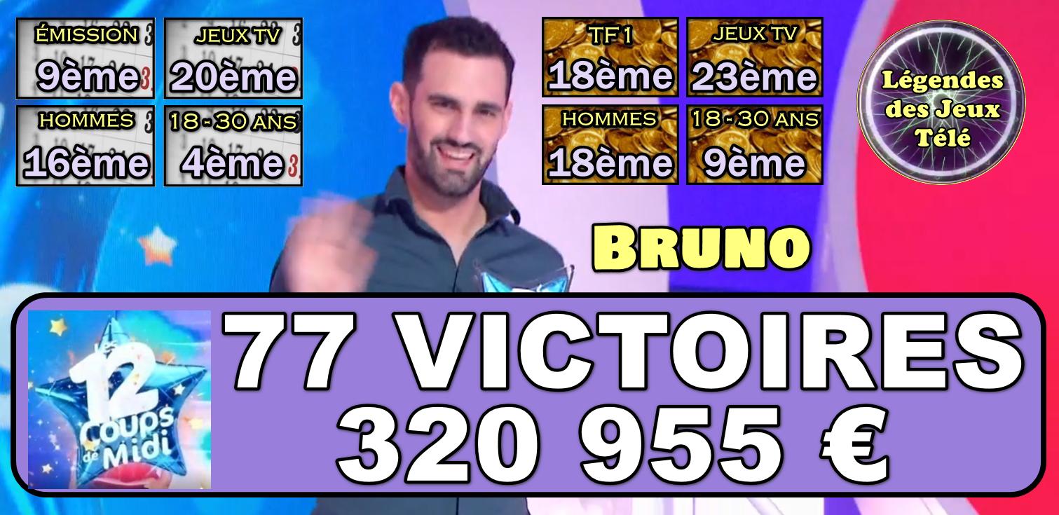 Truc de dingue : avec 77 victoires, Bruno dépasse le grand Xavier et grimpe partout !!!