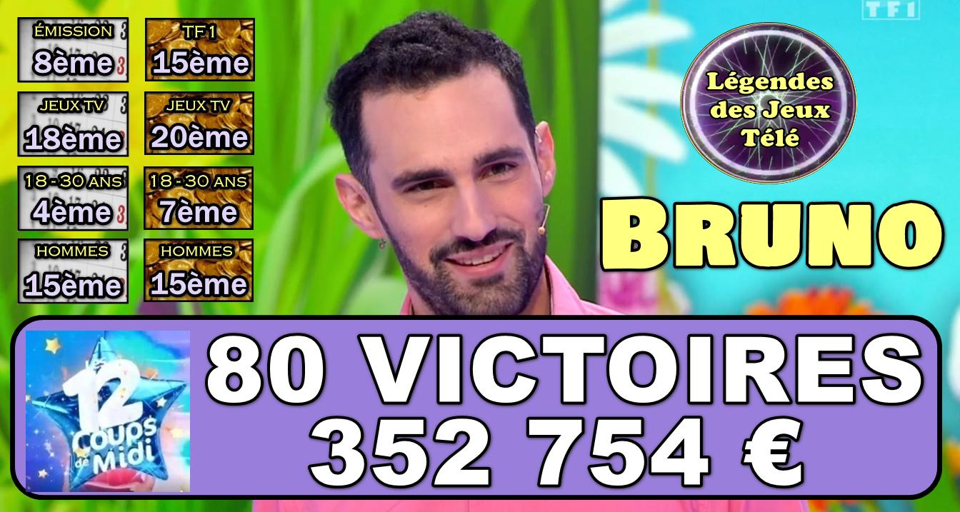 Désormais devant l'autre Bruno, Bruno prêt à en découdre avec Mickaël (TLMVPSP) et Benoît au niveau des 81 victoires ?