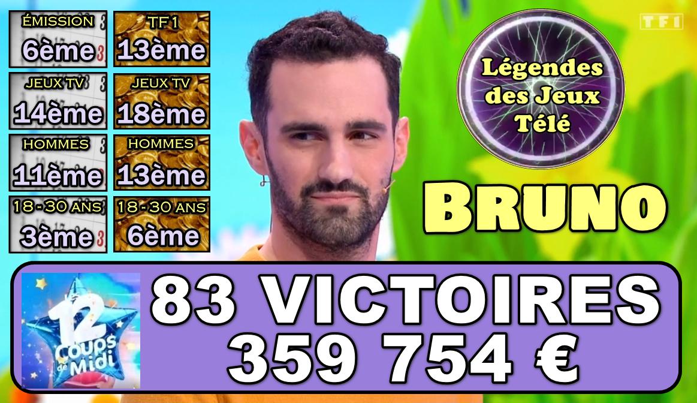 Désormais sur les traces de Léo, Bruno pourrait-il faire exploser entre deux Hervé et ses 361 000 € ?