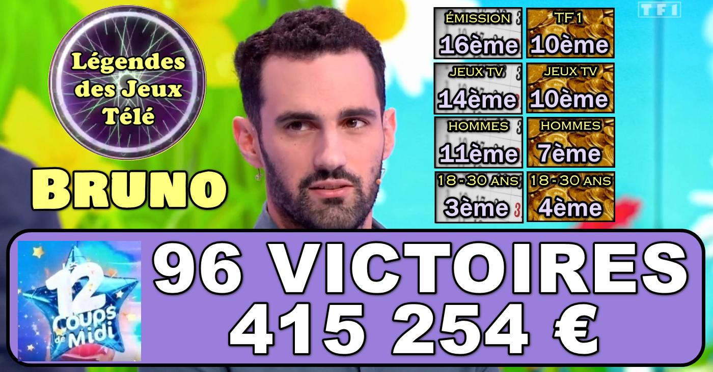 Semaine gagnante pour Bruno qui se rapproche de Léo après l'avoir dépassé en gains !!! Prêt à réaliser ce défi dès ce lundi ?