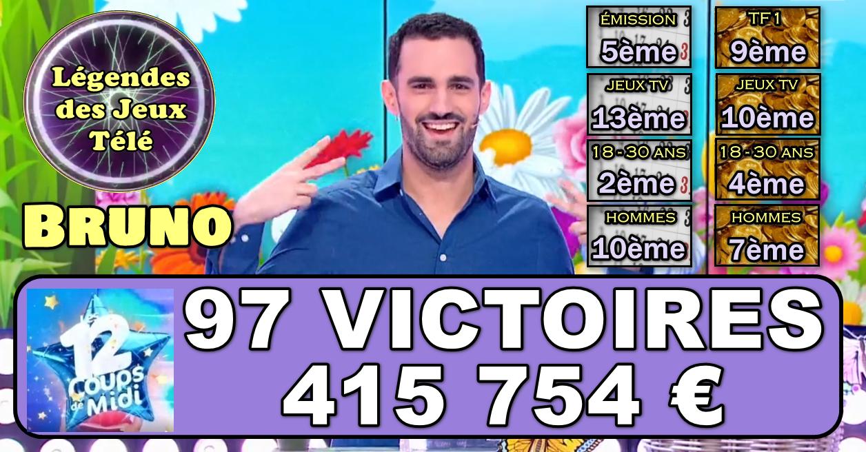 Truc de dingue : Bruno dépasse Léo et atteint le TOP 5 de l'émission… et la médaille d'argent 18-30 ans !!!